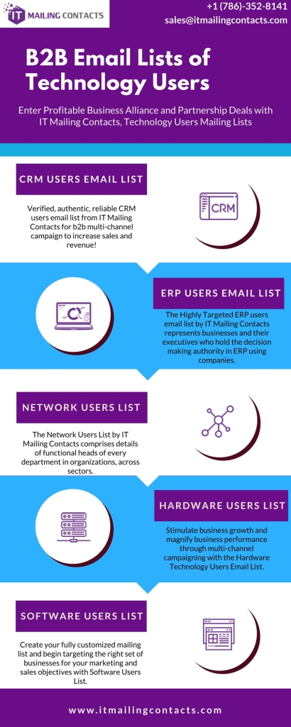 b2b email lists of technology users